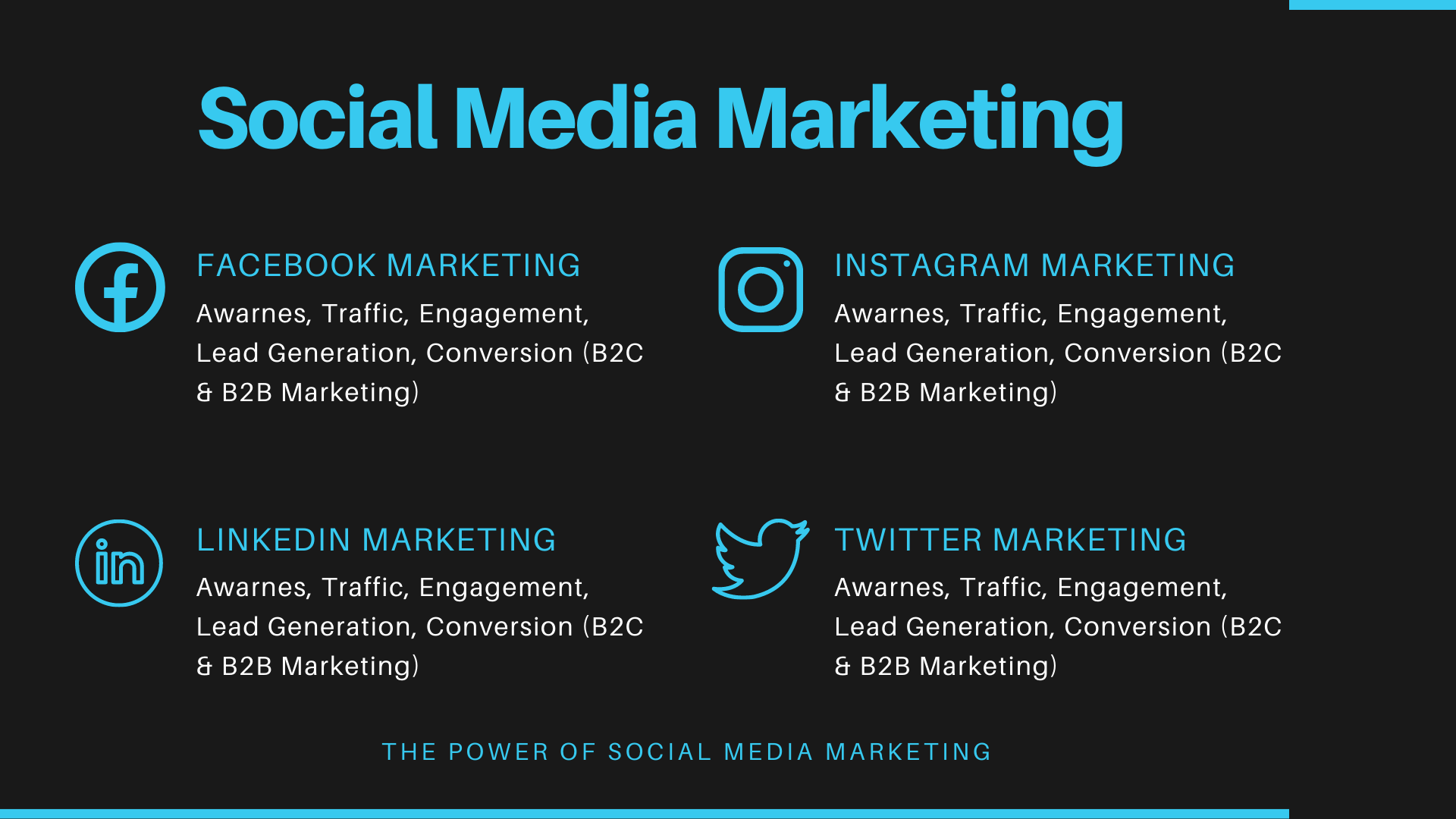 Social media marketing | Edigital Growth